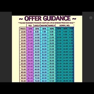 Denim - Offer guidance